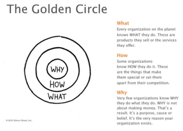 simon-sinek-blog